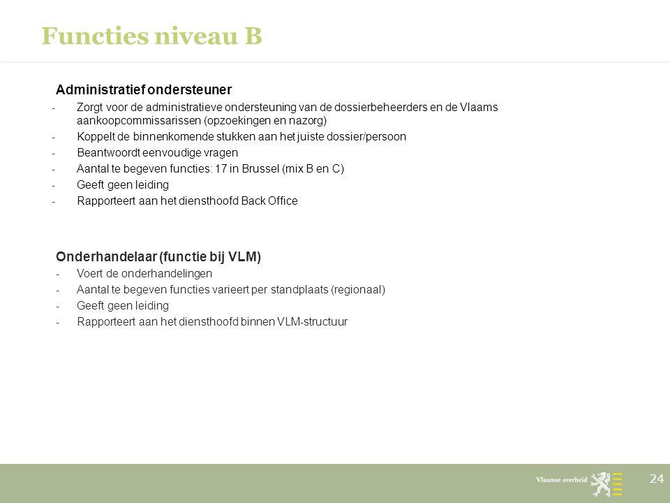 Functies niveau B Administratief ondersteuner
