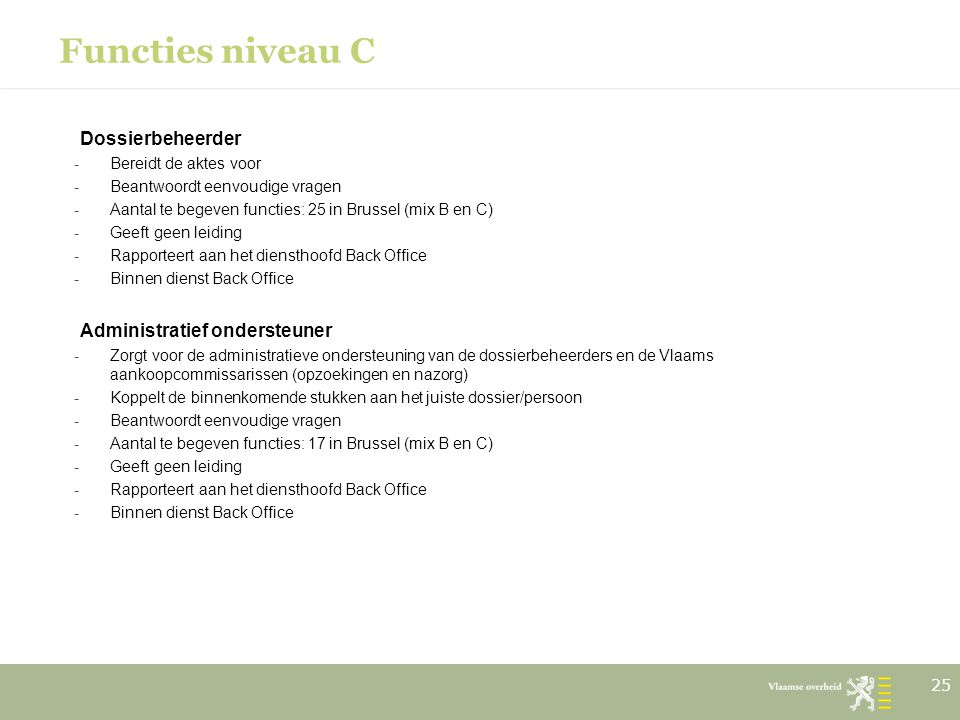 Functies niveau C Dossierbeheerder Administratief ondersteuner
