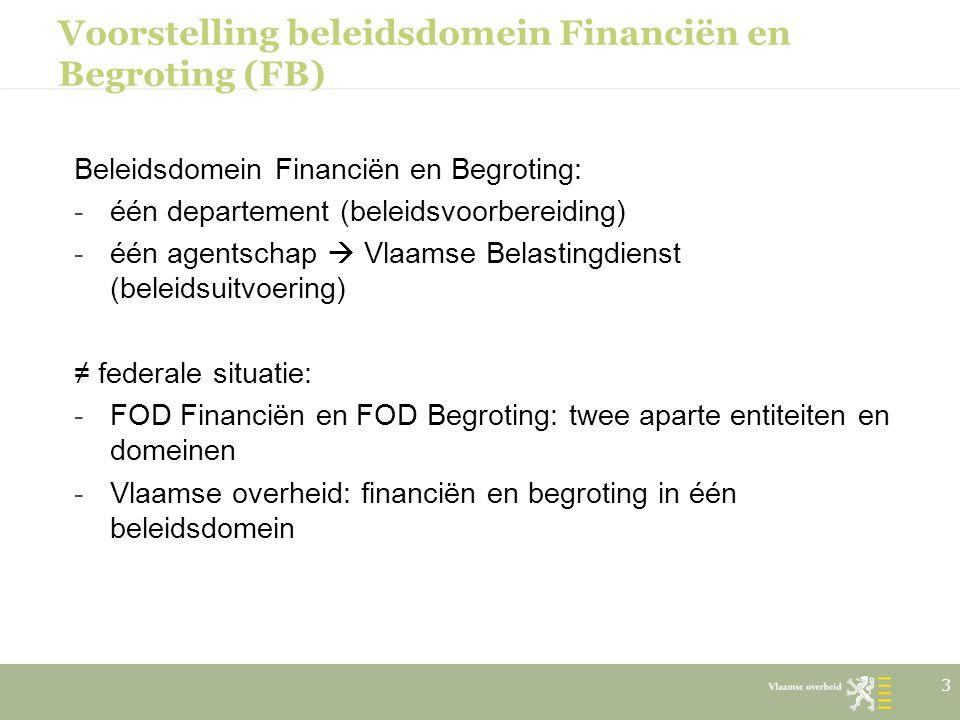 Voorstelling beleidsdomein Financiën en Begroting (FB)