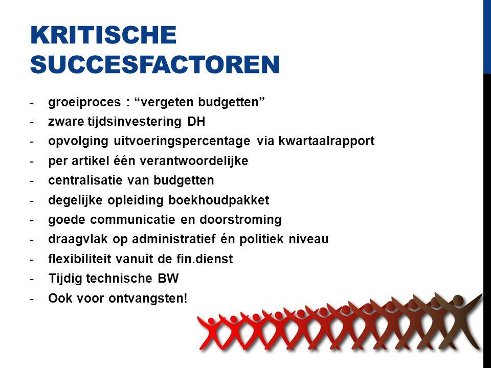 Kritische succesfactoren