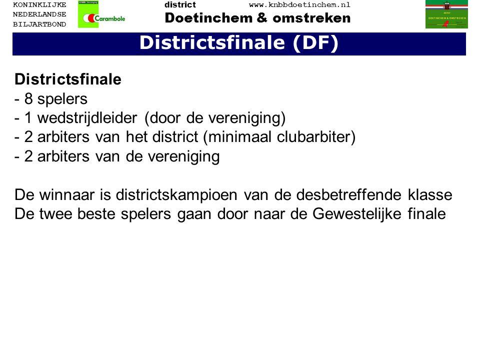 Districtsfinale (DF) Districtsfinale 8 spelers