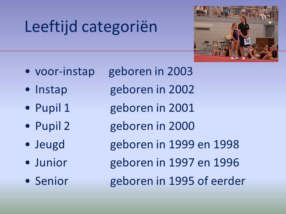 Leeftijd categoriën voor-instap geboren in 2003 Instap geboren in 2002