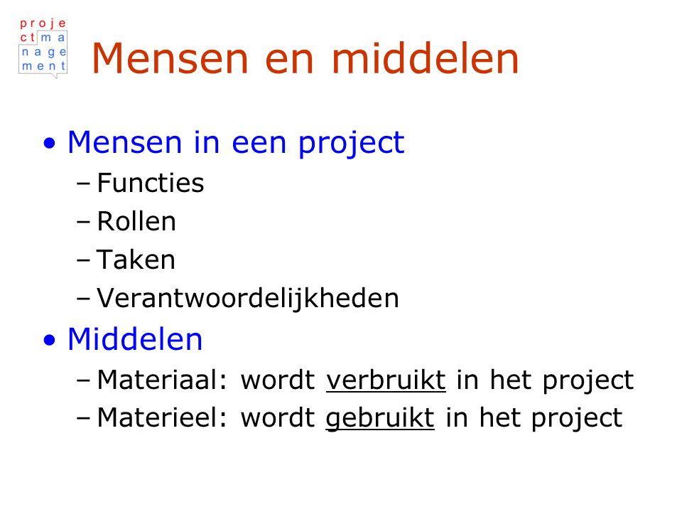 Mensen en middelen Mensen in een project Middelen Functies Rollen