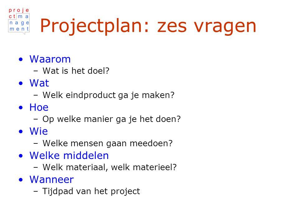 opzet projectplan Opzet Projectplan | gantinova