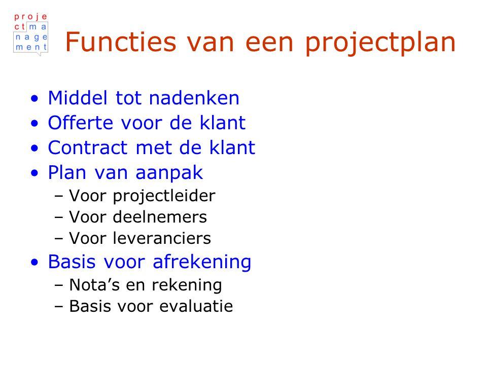 Functies van een projectplan