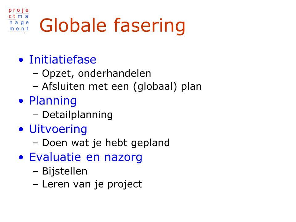 Globale fasering Initiatiefase Planning Uitvoering Evaluatie en nazorg