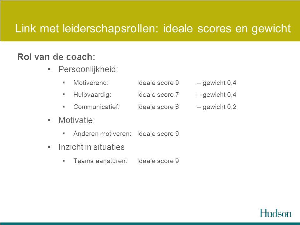 Link met leiderschapsrollen: ideale scores en gewicht