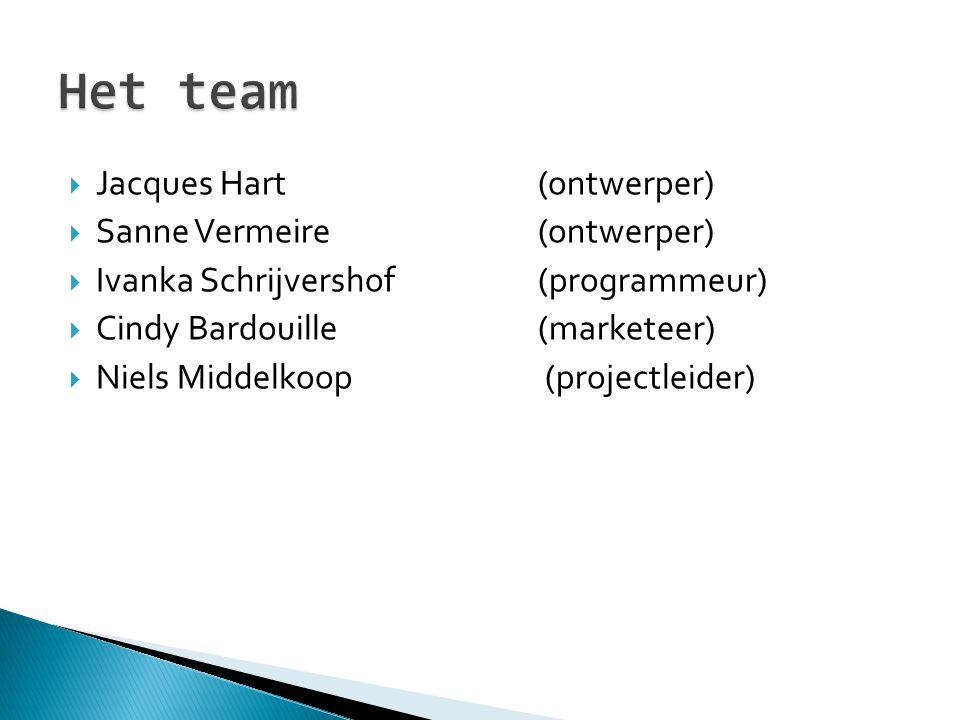 Het team Jacques Hart (ontwerper) Sanne Vermeire (ontwerper)