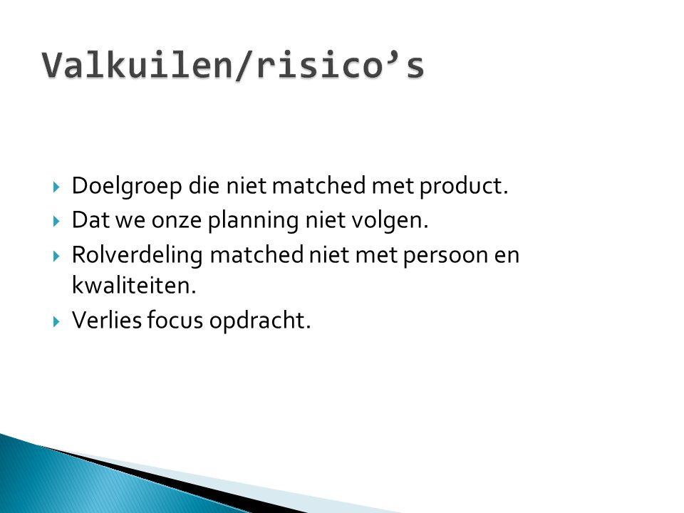 Valkuilen/risico's Doelgroep die niet matched met product.