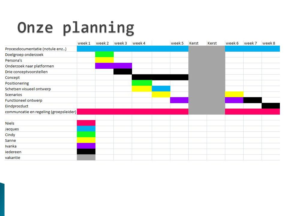 Onze planning