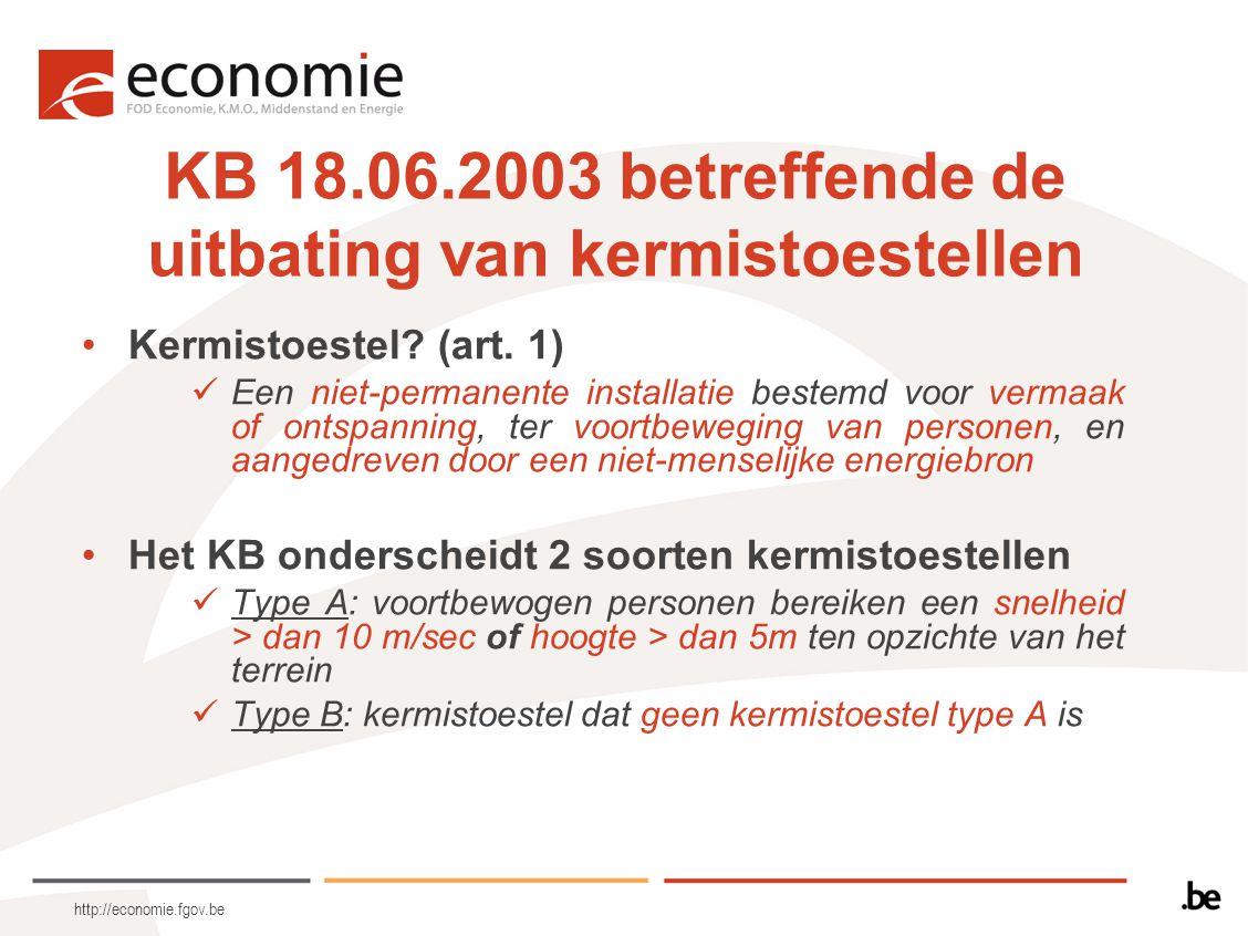 KB 18.06.2003 betreffende de uitbating van kermistoestellen