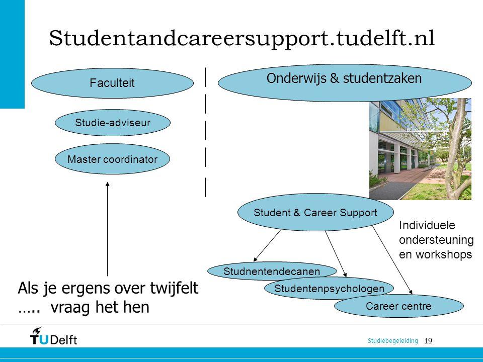 Studentandcareersupport.tudelft.nl Onderwijs & studentzaken. Faculteit. Studie-adviseur. Master coordinator.