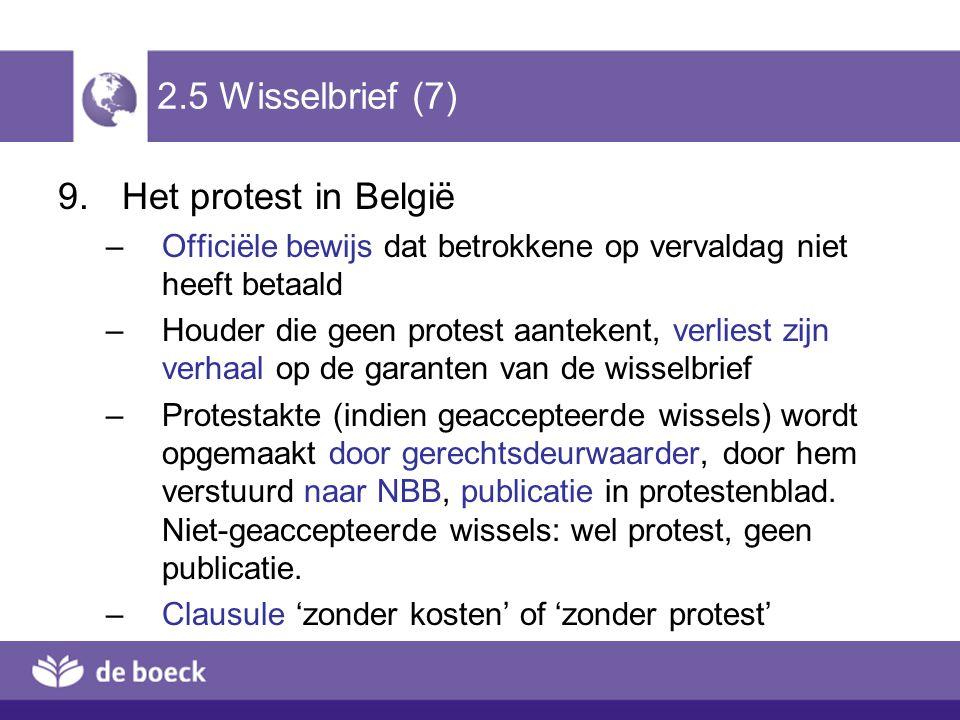 2.5 Wisselbrief (7) Het protest in België