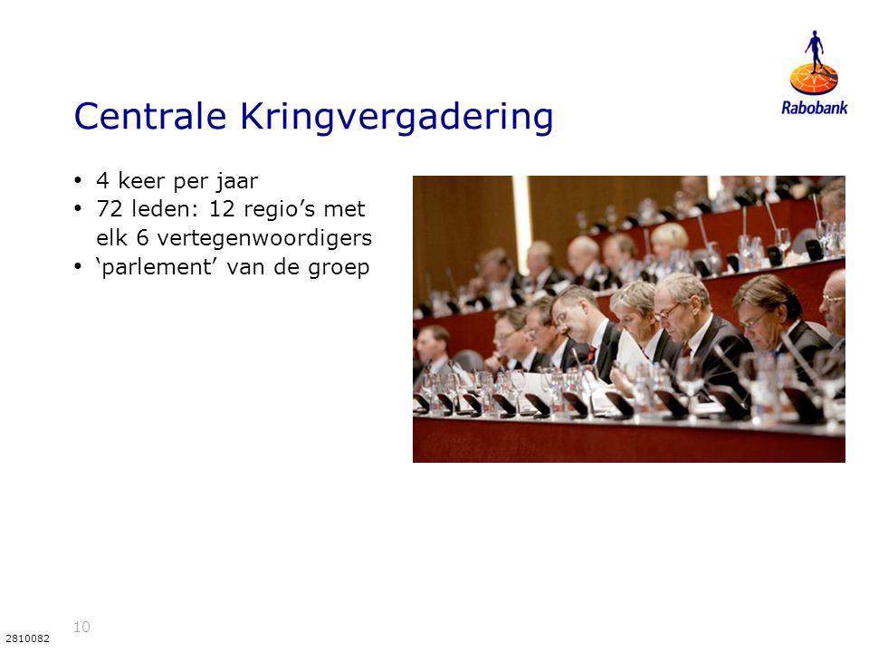 Centrale Kringvergadering