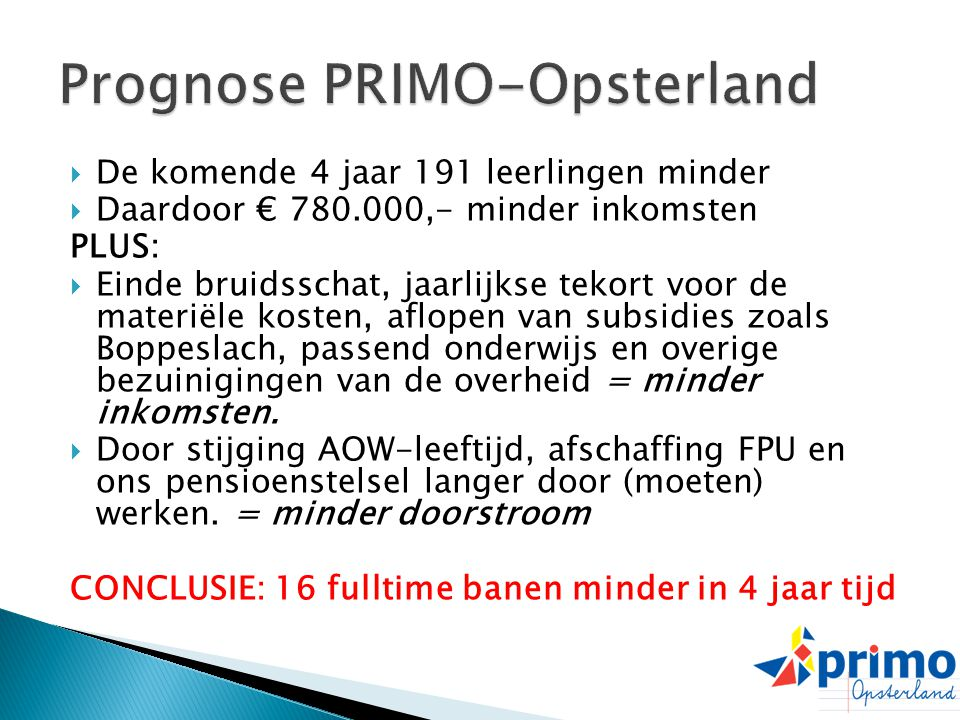 Prognose PRIMO-Opsterland