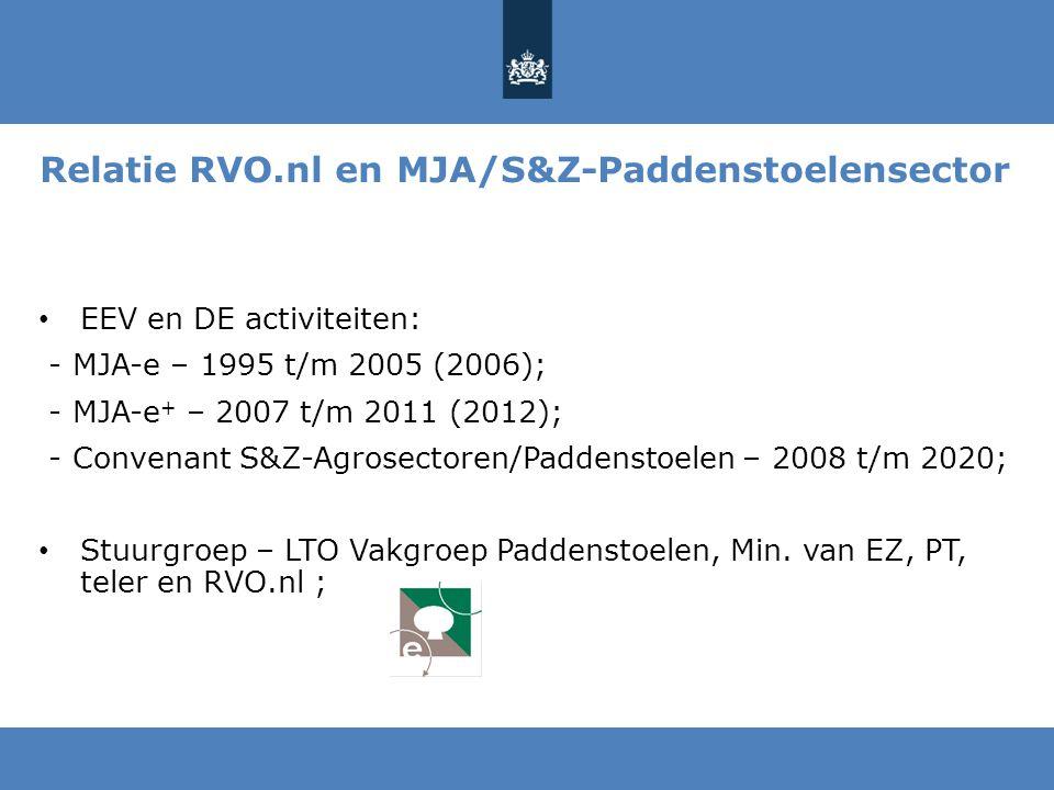 Relatie RVO.nl en MJA/S&Z-Paddenstoelensector