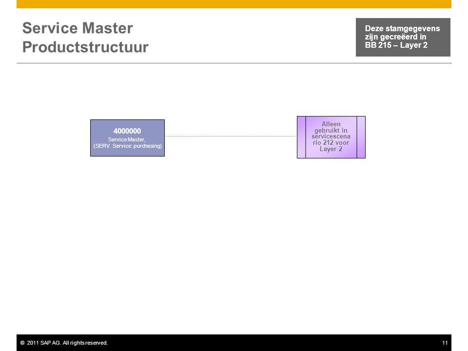 Service Master Productstructuur