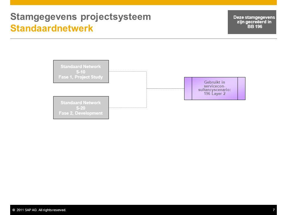 Stamgegevens projectsysteem Standaardnetwerk