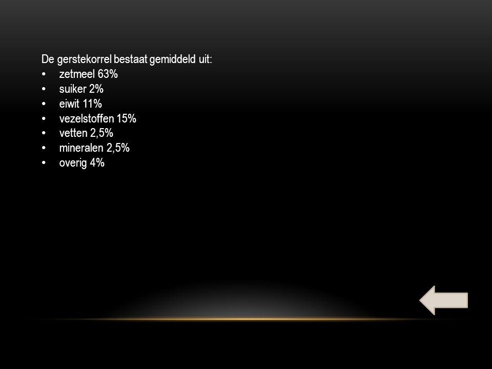 De gerstekorrel bestaat gemiddeld uit: