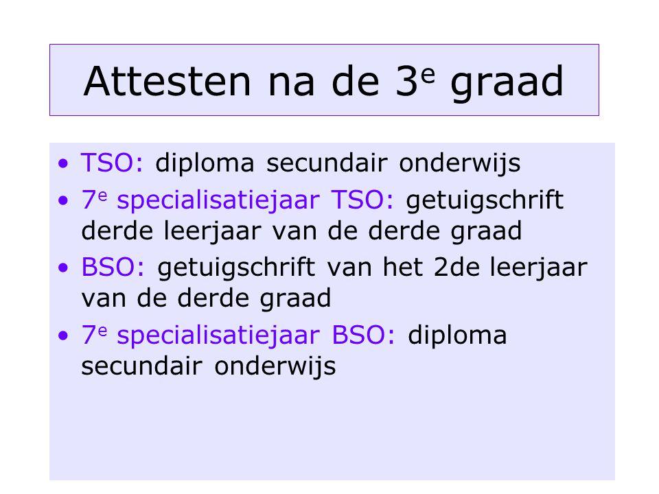 Attesten na de 3e graad TSO: diploma secundair onderwijs
