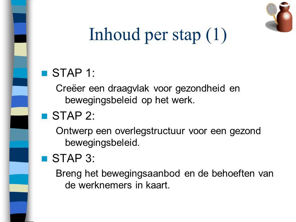Inhoud per stap (1) STAP 1: STAP 2: STAP 3: