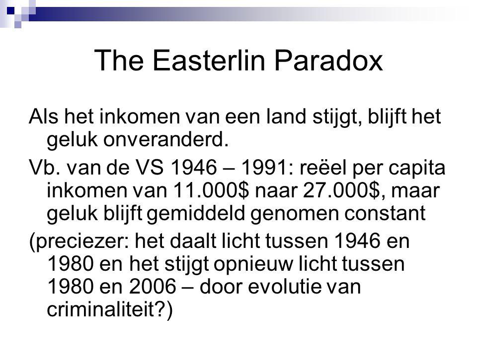 The Easterlin Paradox Als het inkomen van een land stijgt, blijft het geluk onveranderd.