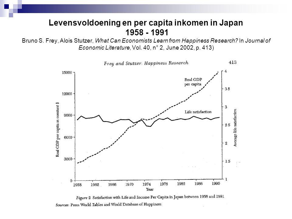 Levensvoldoening en per capita inkomen in Japan 1958 - 1991 Bruno S