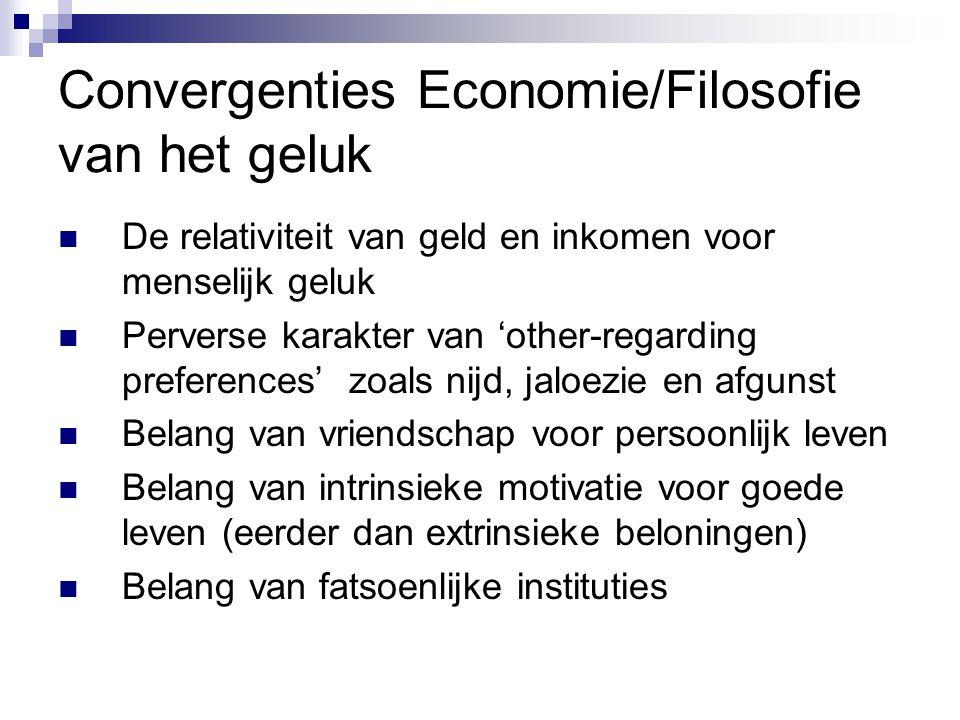Convergenties Economie/Filosofie van het geluk