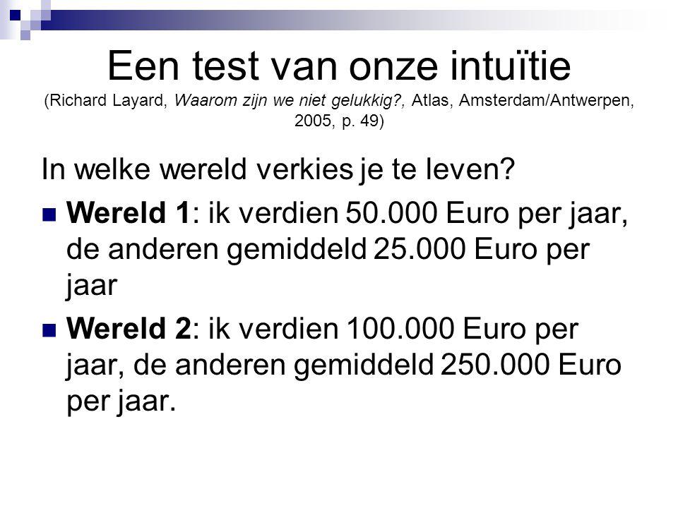 Een test van onze intuïtie (Richard Layard, Waarom zijn we niet gelukkig , Atlas, Amsterdam/Antwerpen, 2005, p. 49)