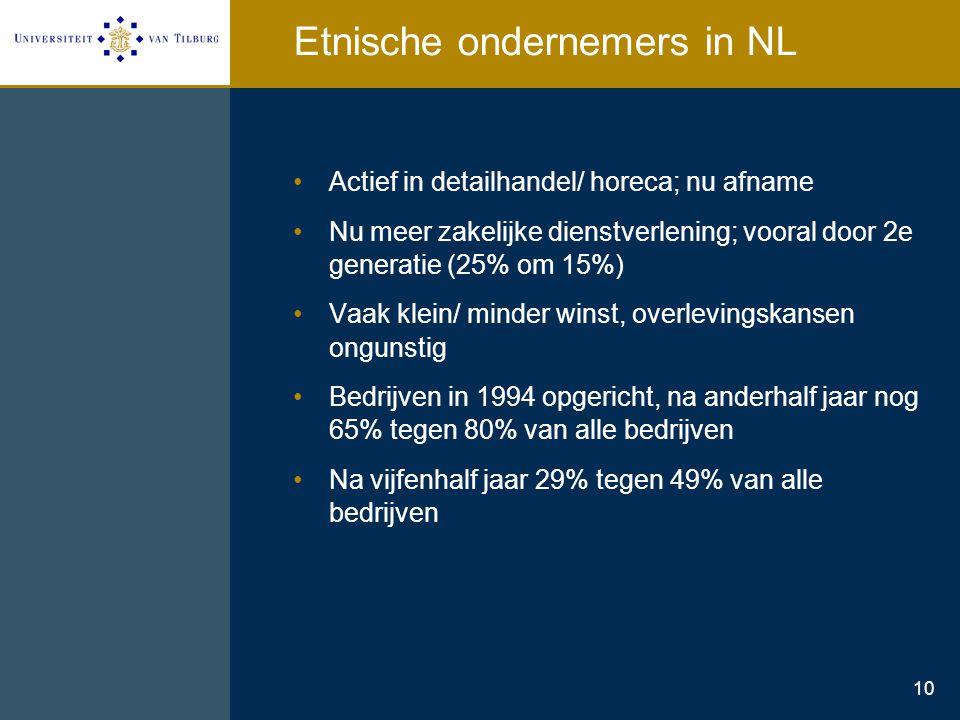 Etnische ondernemers in NL