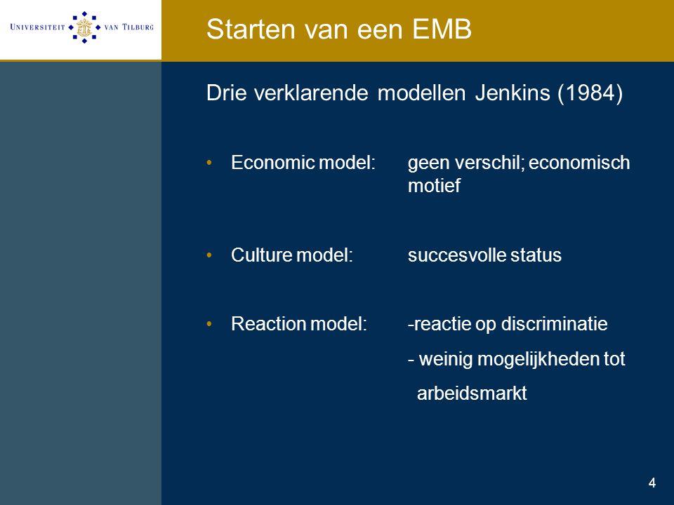 Starten van een EMB Drie verklarende modellen Jenkins (1984)