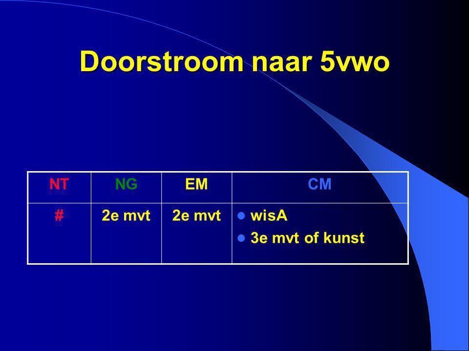 Doorstroom naar 5vwo NT NG EM CM # 2e mvt wisA 3e mvt of kunst
