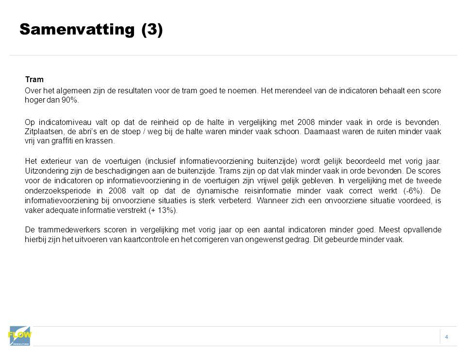 Samenvatting (3) Tram.