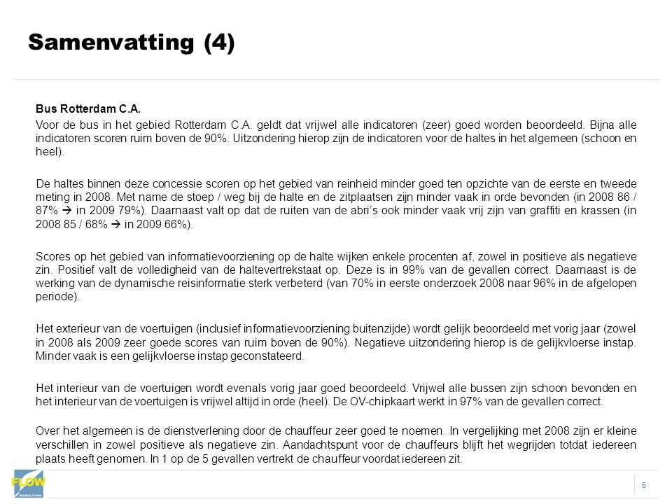 Samenvatting (4) Bus Rotterdam C.A.