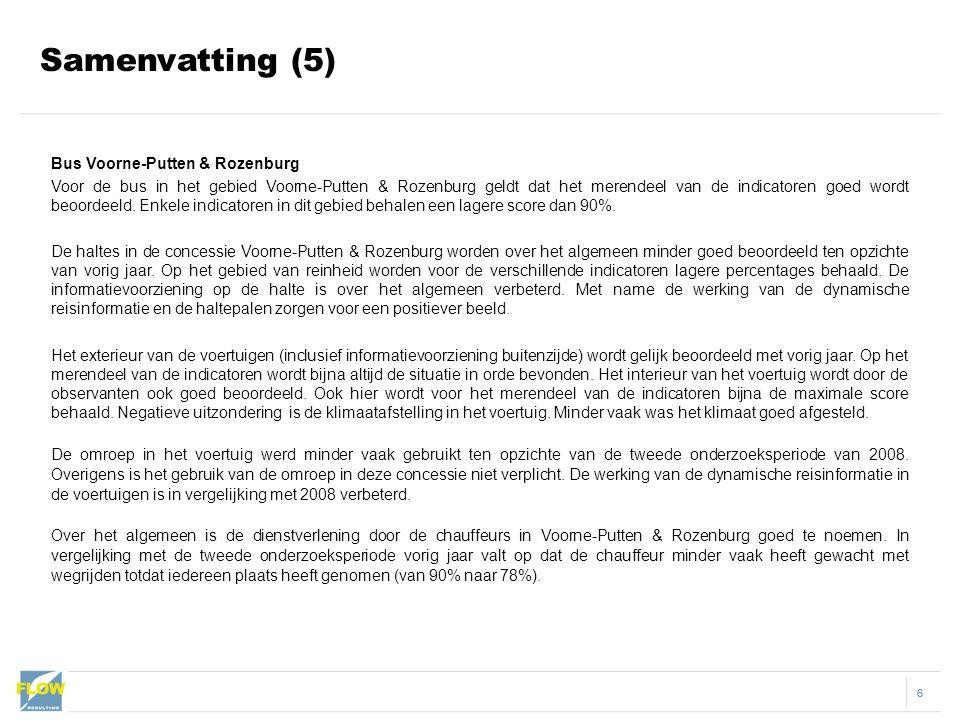 Samenvatting (5) Bus Voorne-Putten & Rozenburg