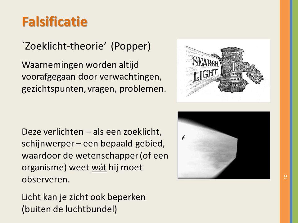 Falsificatie `Zoeklicht-theorie' (Popper)