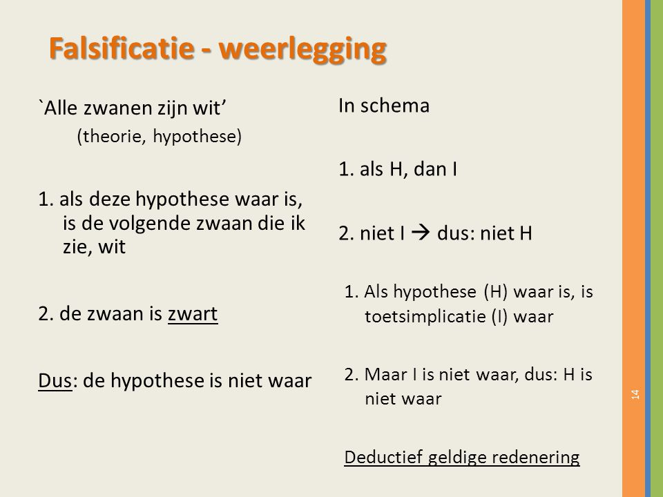Falsificatie - weerlegging