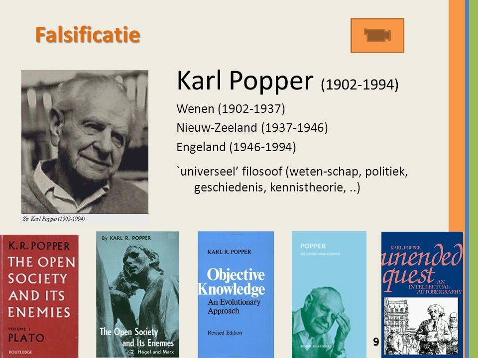 Karl Popper (1902-1994) Falsificatie Wenen (1902-1937)