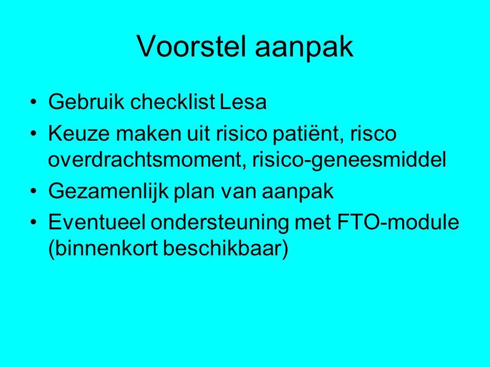 Voorstel aanpak Gebruik checklist Lesa