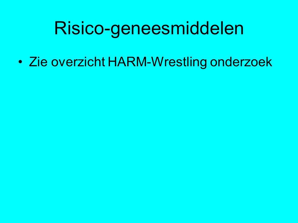 Risico-geneesmiddelen