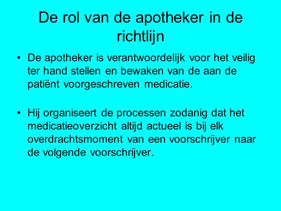De rol van de apotheker in de richtlijn