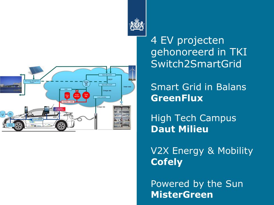 4 EV projecten gehonoreerd in TKI Switch2SmartGrid Smart Grid in Balans GreenFlux High Tech Campus Daut Milieu V2X Energy & Mobility Cofely Powered by the Sun MisterGreen