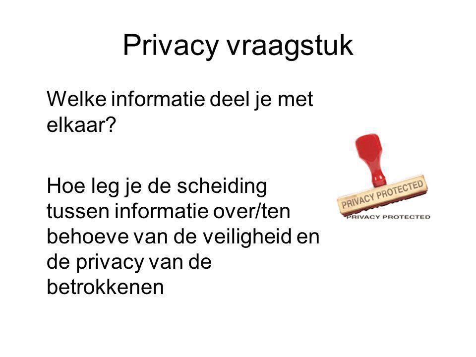 Privacy vraagstuk Welke informatie deel je met elkaar