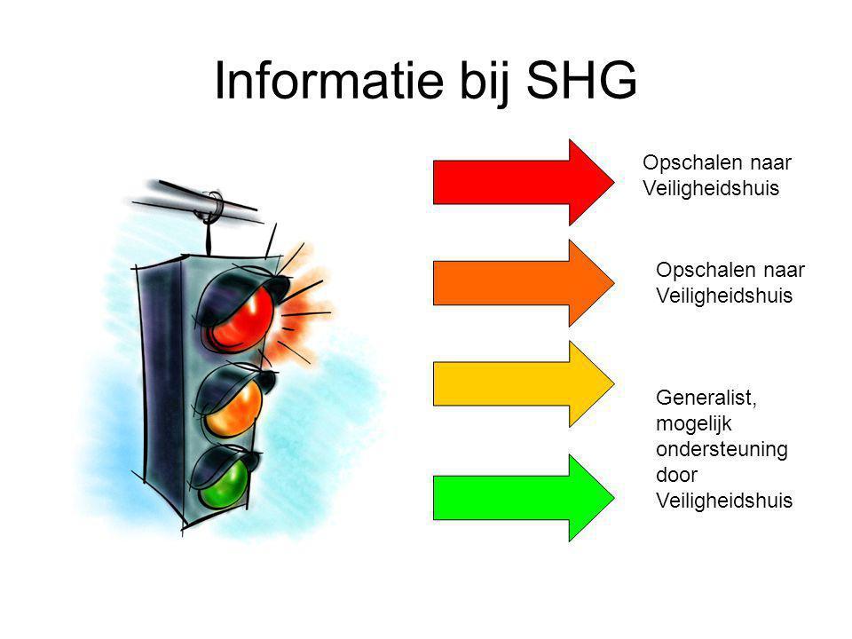 Informatie bij SHG Opschalen naar Veiligheidshuis