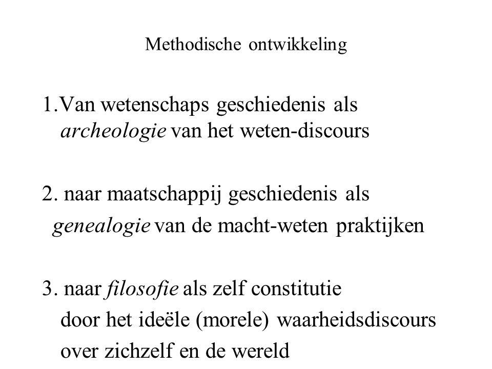 Methodische ontwikkeling