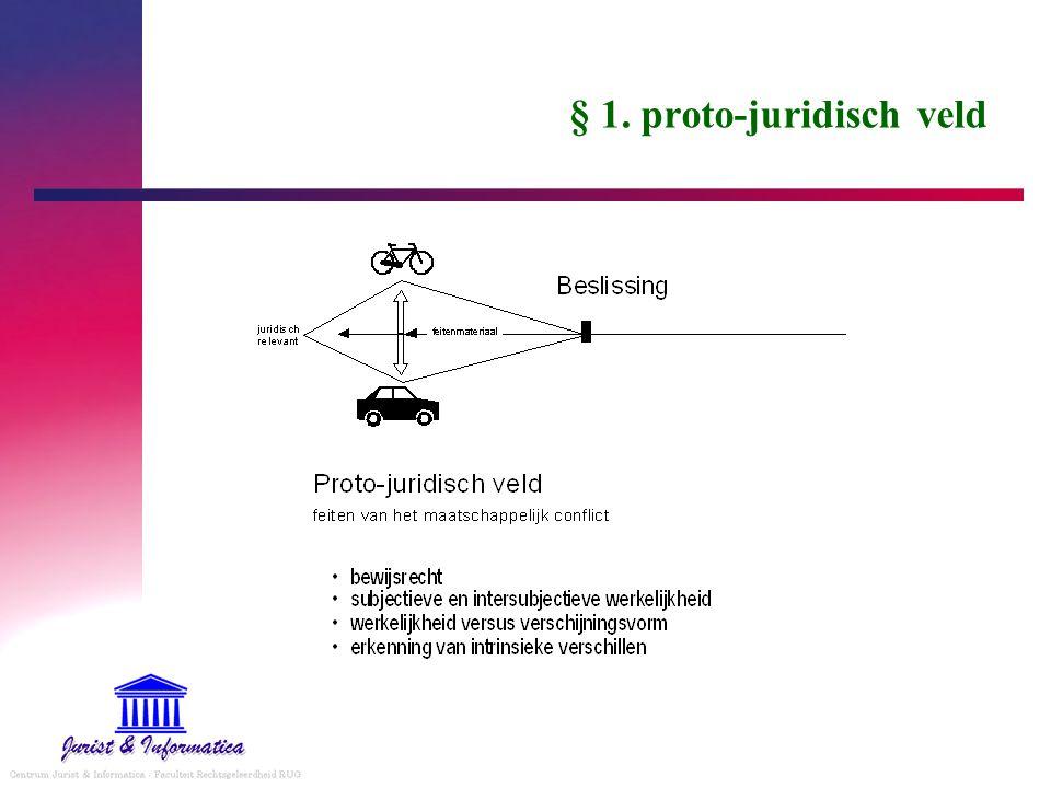 § 1. proto-juridisch veld