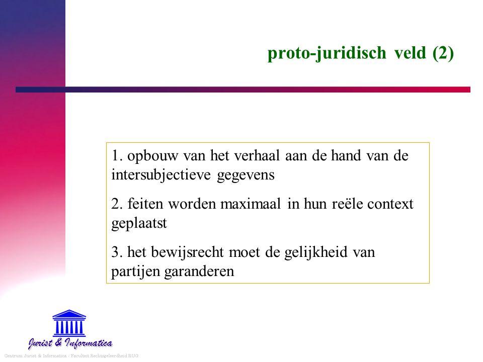 proto-juridisch veld (2)
