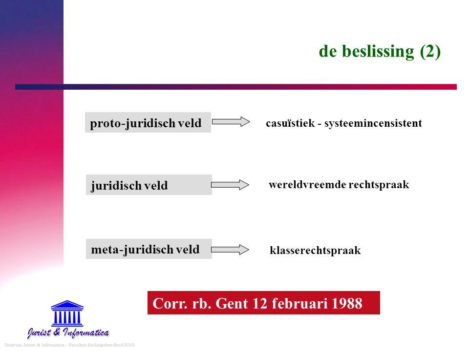 de beslissing (2) Corr. rb. Gent 12 februari 1988 proto-juridisch veld