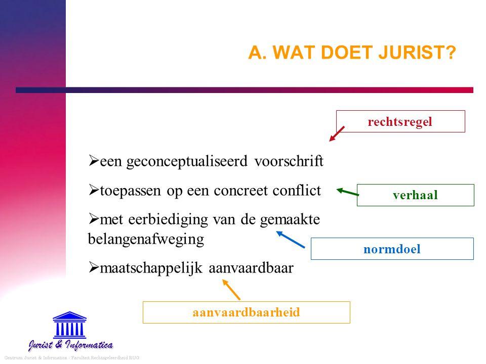 A. WAT DOET JURIST een geconceptualiseerd voorschrift