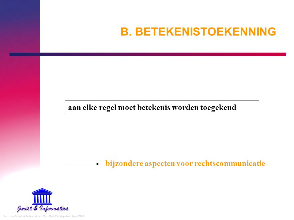 B. BETEKENISTOEKENNING